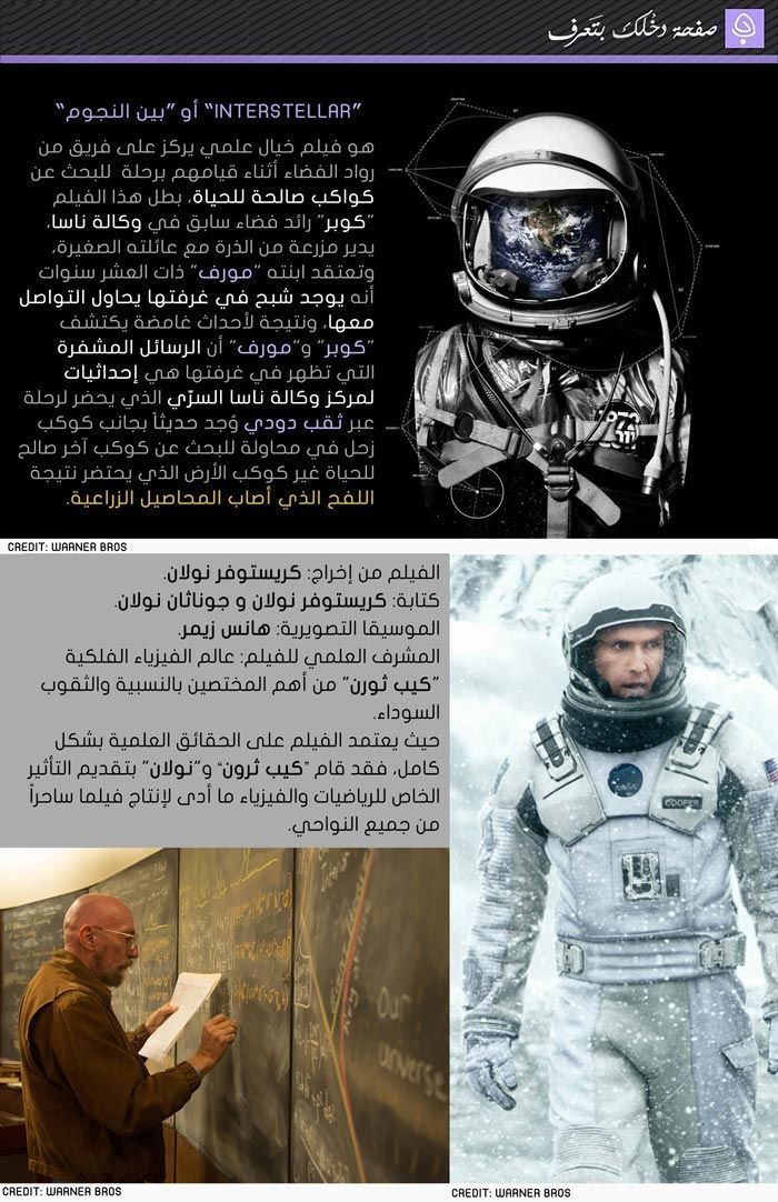 فيلم Interstellar انفوغرافيك